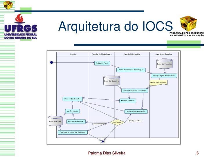 Arquitetura do IOCS
