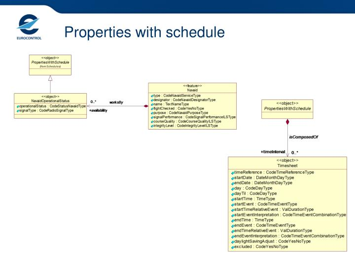 Properties with schedule