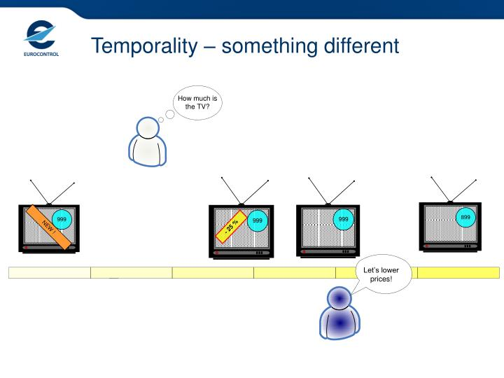 Temporality – something different