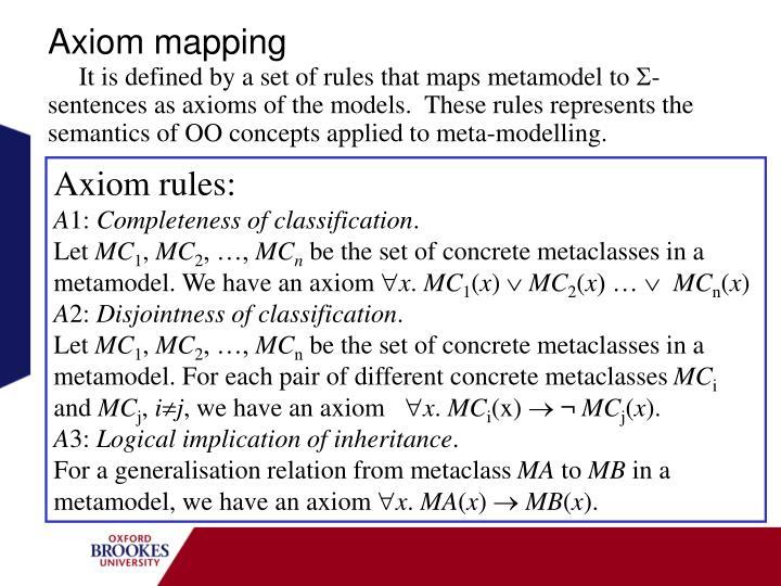 Axiom mapping