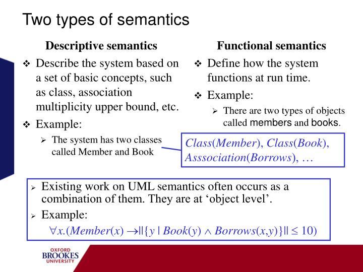 Descriptive semantics