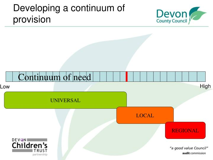Developing a continuum of provision