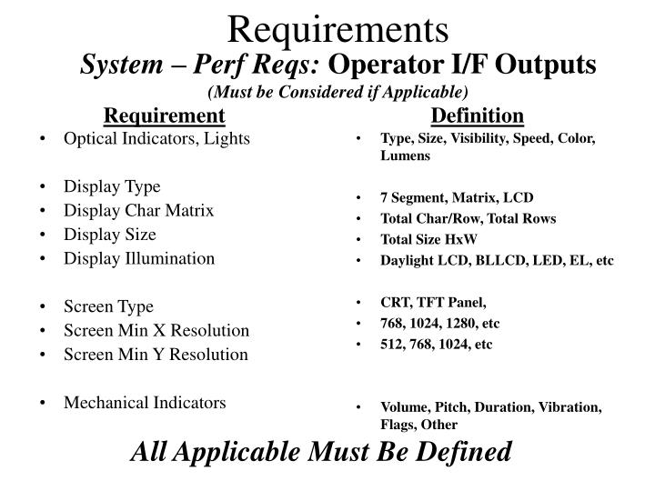 System – Perf Reqs: