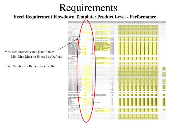 Excel Requirement Flowdown Template: Product Level - Performance