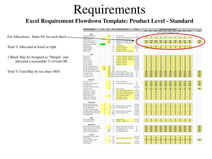 Excel Requirement Flowdown Template: Product Level - Standard