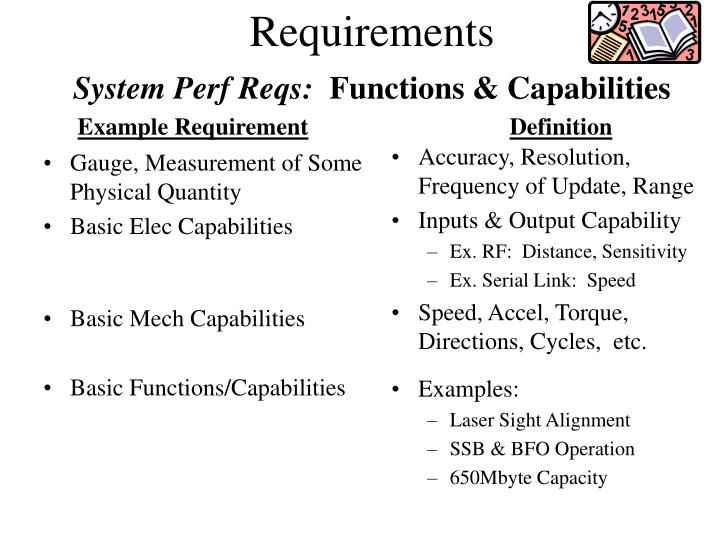 System Perf Reqs: