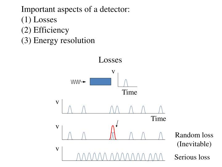 Important aspects of a detector:
