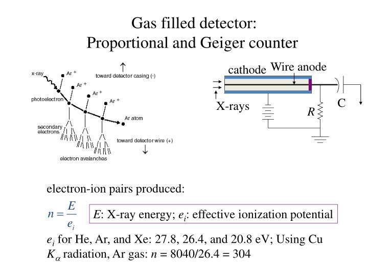 Gas filled detector: