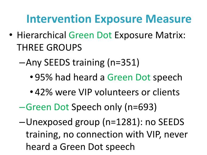 Intervention Exposure Measure