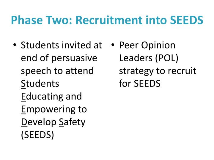 Phase Two: Recruitment into SEEDS