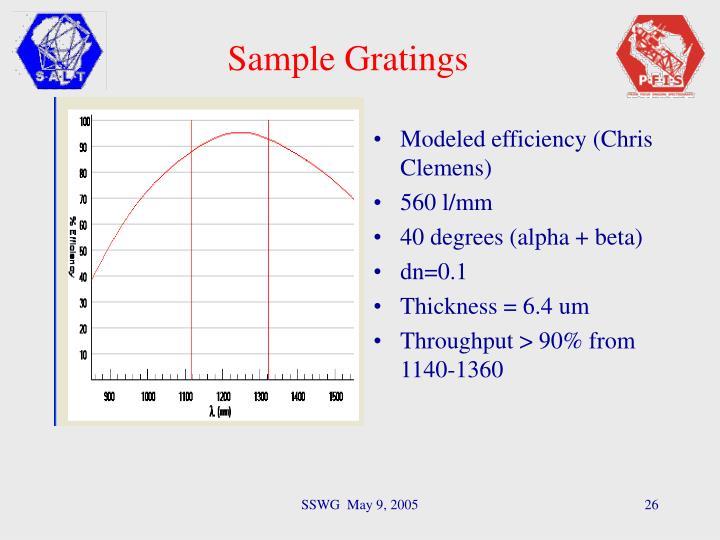 Sample Gratings