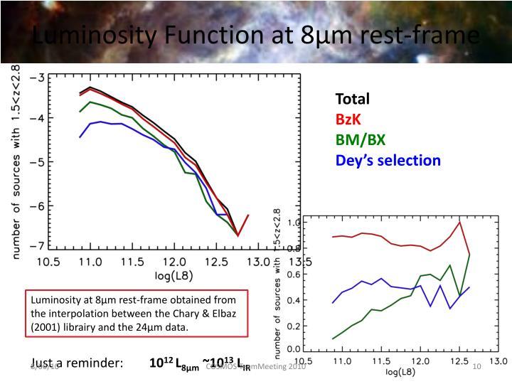 Luminosity Function at 8μm rest-frame