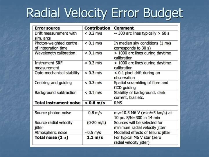 Radial Velocity Error Budget