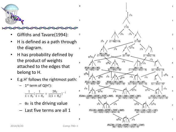 Giffiths and Tavare(1994):