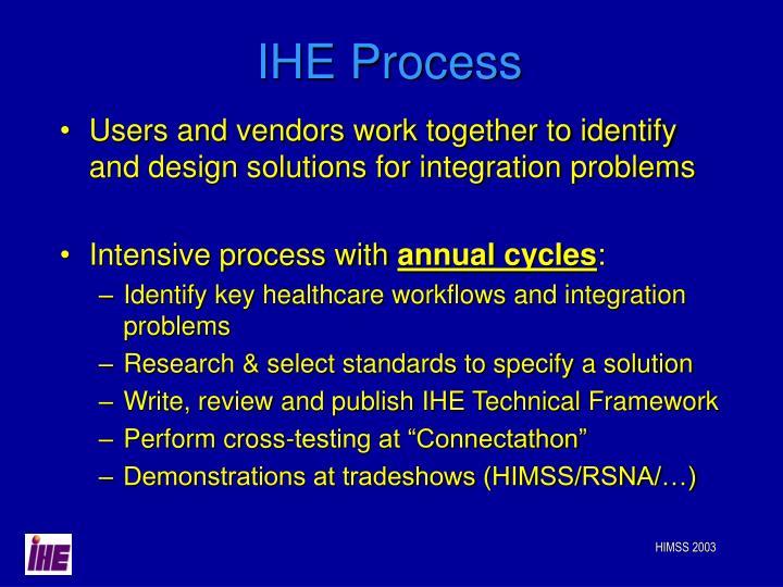 IHE Process