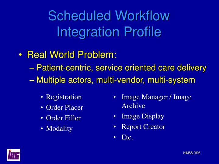 Scheduled Workflow