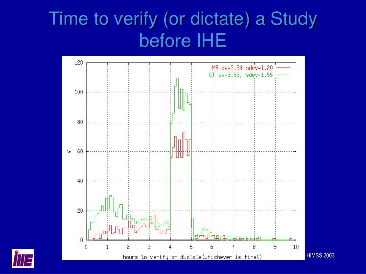 Time to verify (or dictate) a Study before IHE