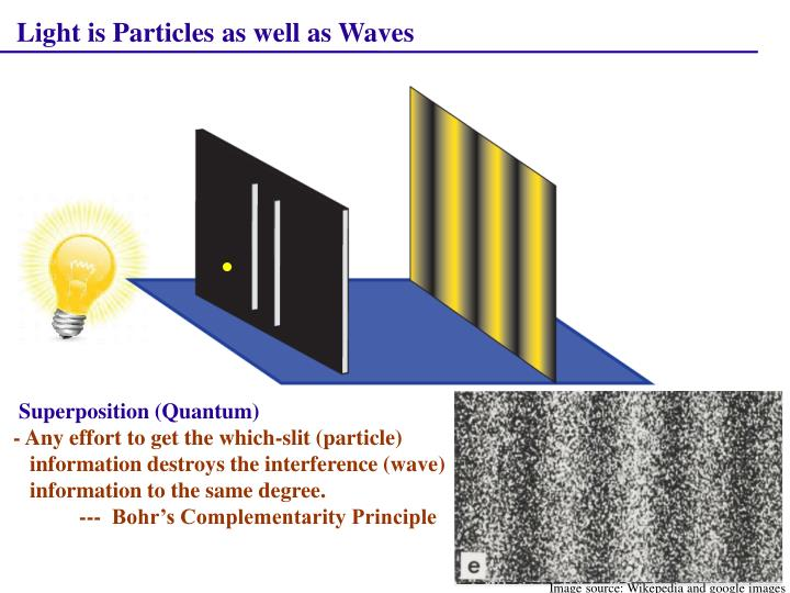 Light is Particles as well as Waves