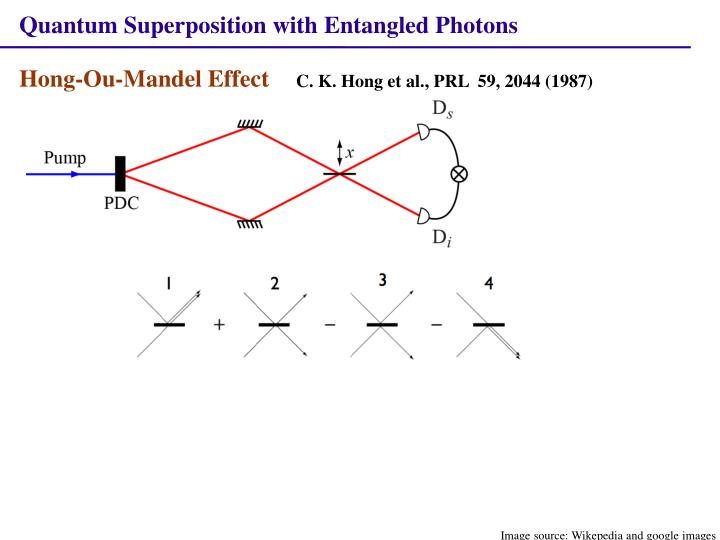 Quantum Superposition with Entangled Photons