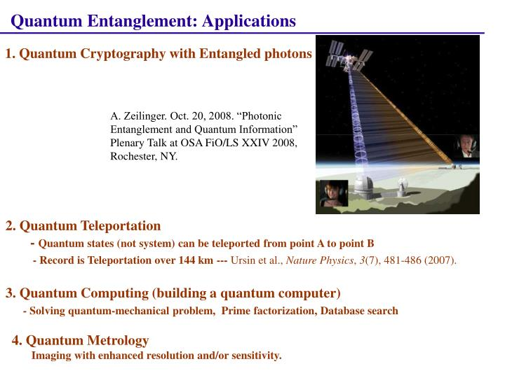 Quantum Entanglement: Applications