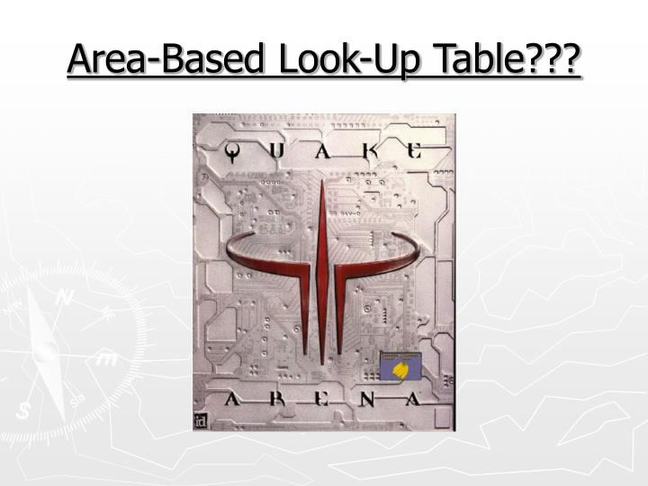 Area-Based Look-Up Table???