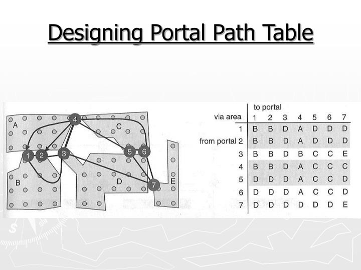 Designing Portal Path Table