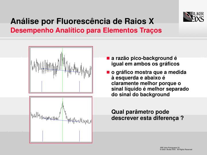 Análise por Fluorescência de Raios X