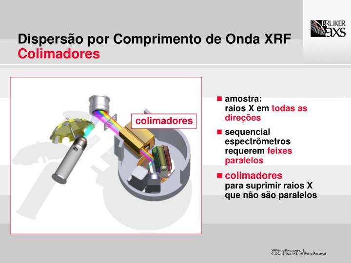 Dispersão por Comprimento de Onda XRF