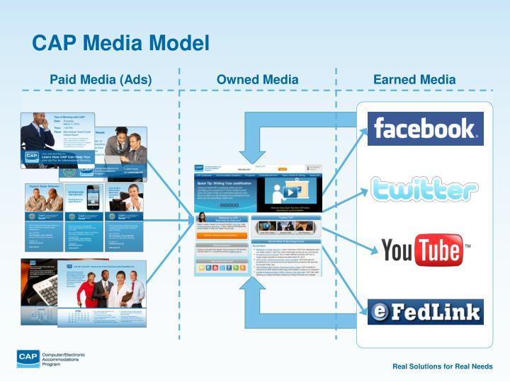 CAP Media Model