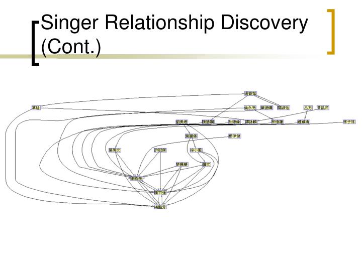 Singer Relationship Discovery (Cont.)