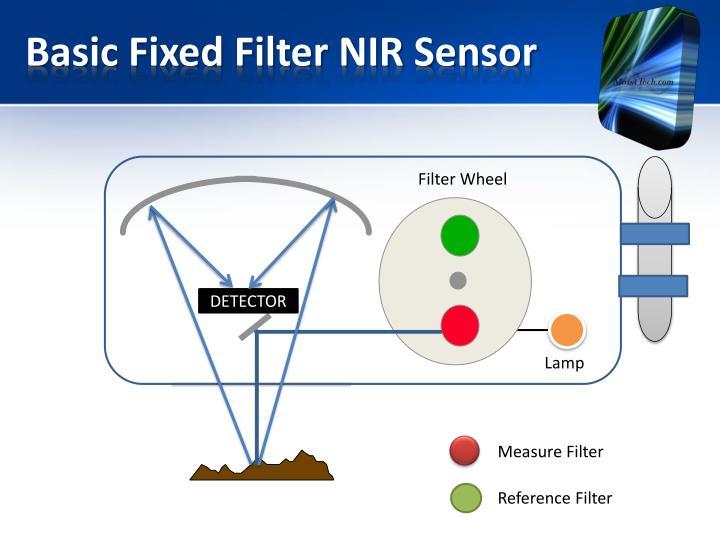 Basic Fixed Filter NIR Sensor