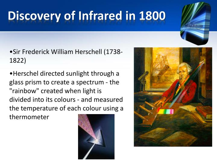 Discovery of Infrared in 1800