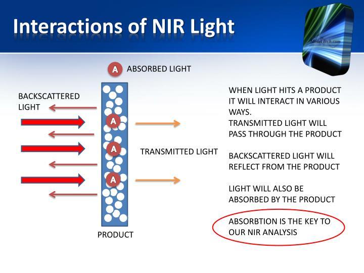 Interactions of NIR Light