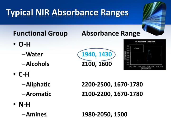 Typical NIR Absorbance Ranges