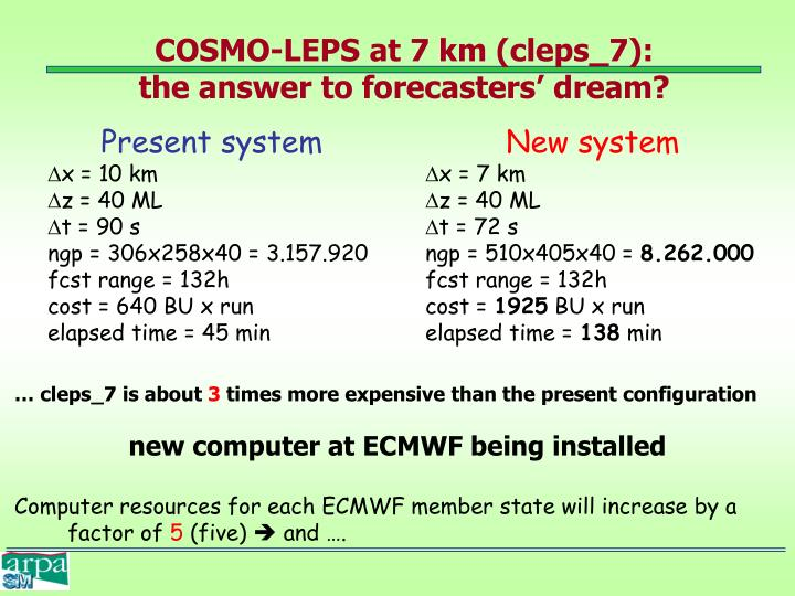 COSMO-LEPS at 7 km (cleps_7):