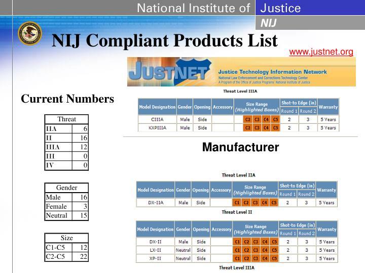 NIJ Compliant Products List