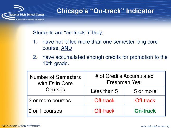 "Chicago's ""On-track"" Indicator"