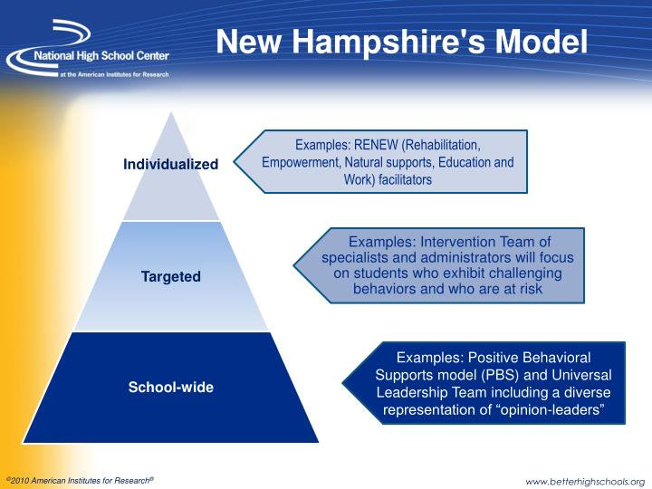 New Hampshire's Model