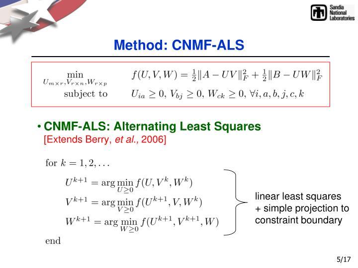 Method: CNMF-ALS