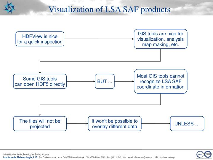 Visualization of LSA SAF products