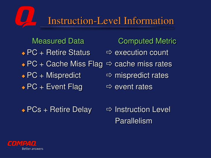 Instruction-Level Information