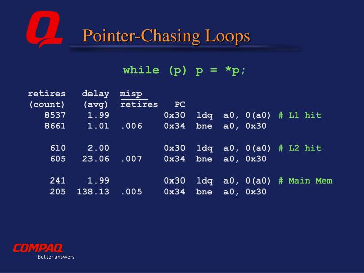 Pointer-Chasing Loops