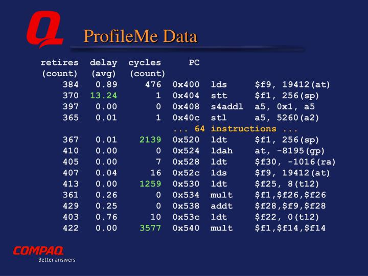 ProfileMe Data