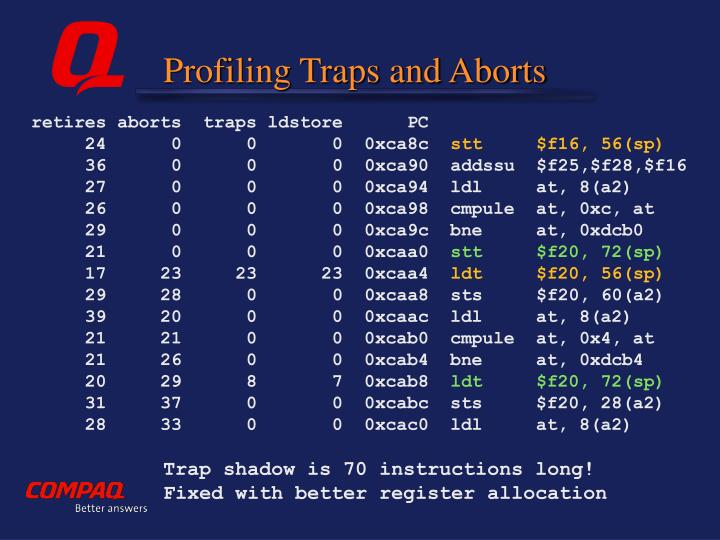 Profiling Traps and Aborts