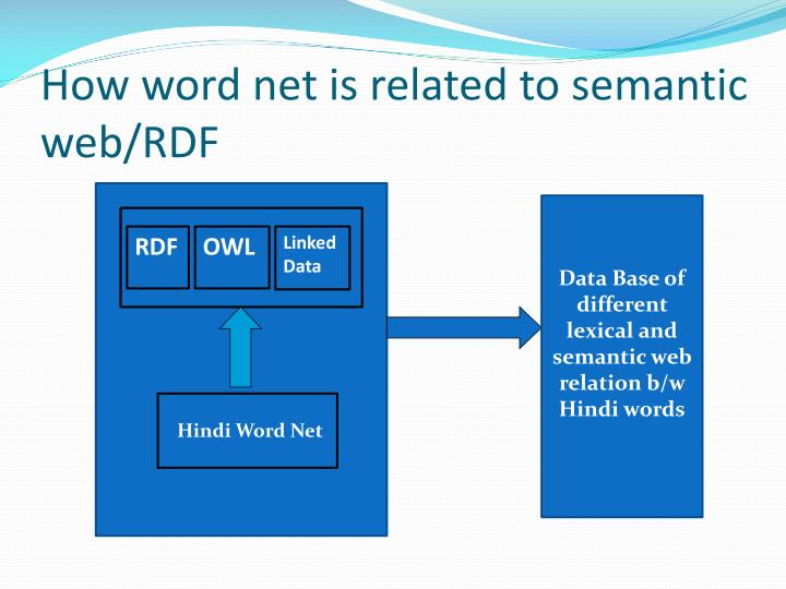 How word net is related to semantic web/RDF