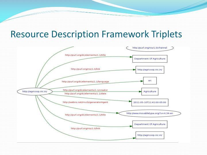 Resource Description Framework Triplets
