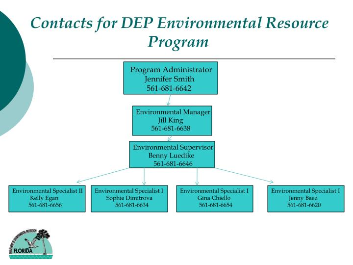 Contacts for DEP Environmental Resource