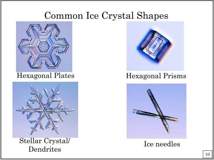 Common Ice Crystal Shapes