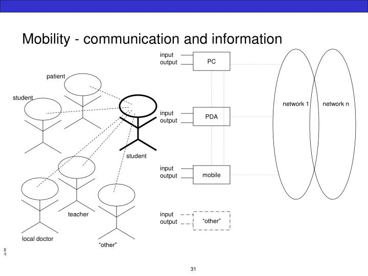 Mobility - communication and information
