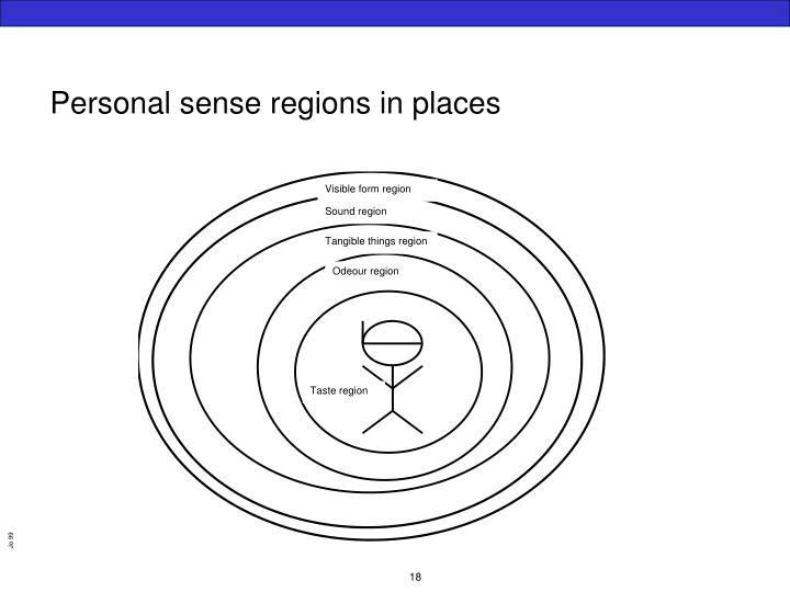 Personal sense regions in places